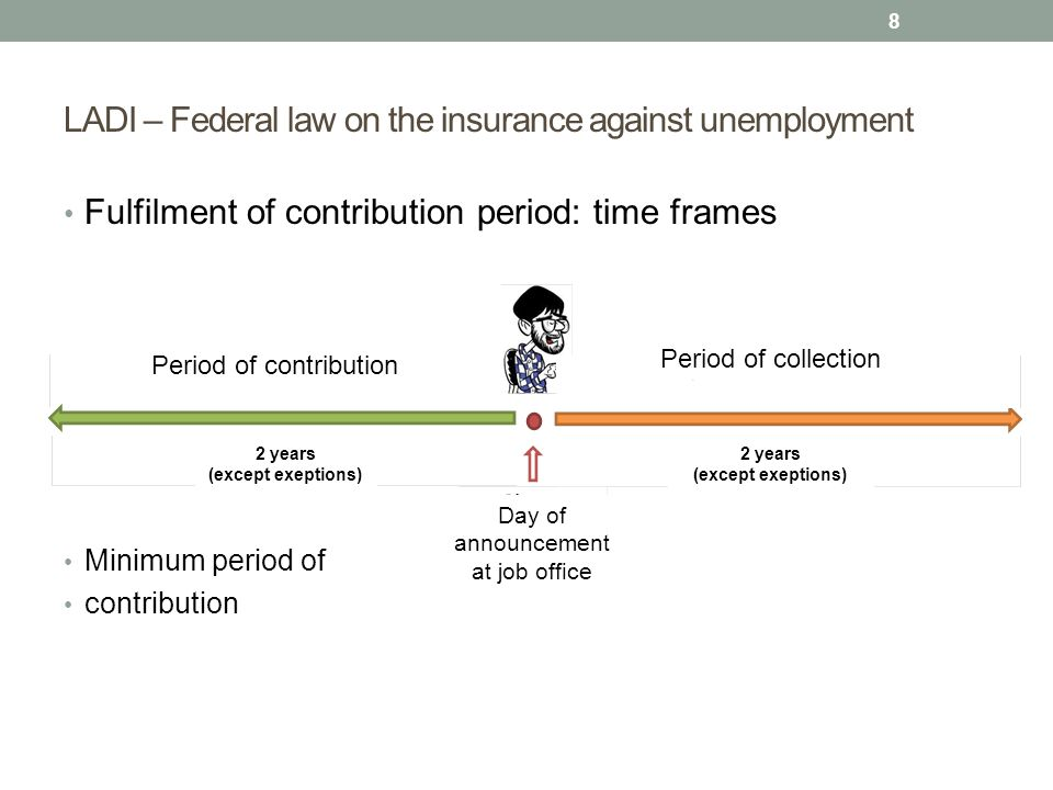 Fulfilment of contribution period: time frames Minimum period of contribution 8 2 years (except exeptions) 2 years (except exeptions) LADI – Federal law on the insurance against unemployment Period of contribution Period of collection Day of announcement at job office