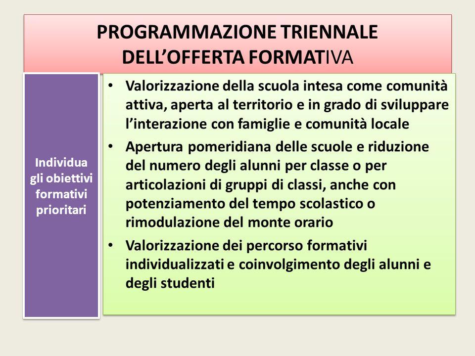 PROGRAMMAZIONE TRIENNALE DELL'OFFERTA FORMATIVA Individua gli obiettivi formativi prioritari Valorizzazione della scuola intesa come comunità attiva,