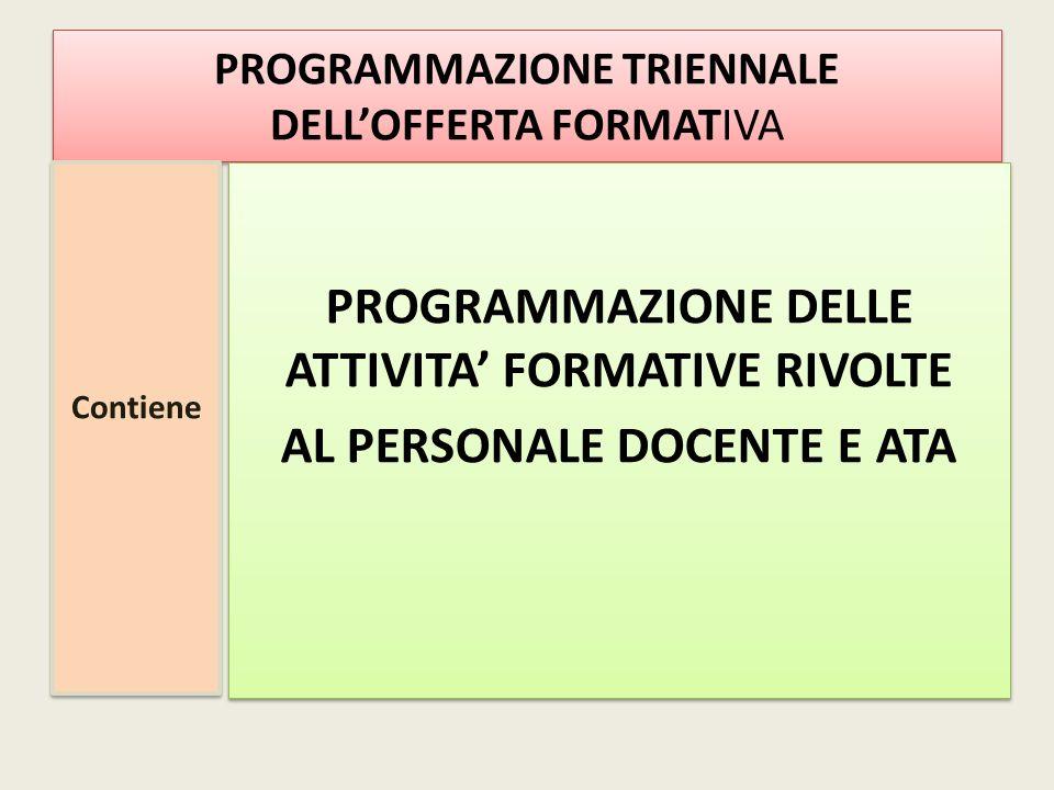 PROGRAMMAZIONE TRIENNALE DELL'OFFERTA FORMATIVA Contiene PROGRAMMAZIONE DELLE ATTIVITA' FORMATIVE RIVOLTE AL PERSONALE DOCENTE E ATA PROGRAMMAZIONE DE