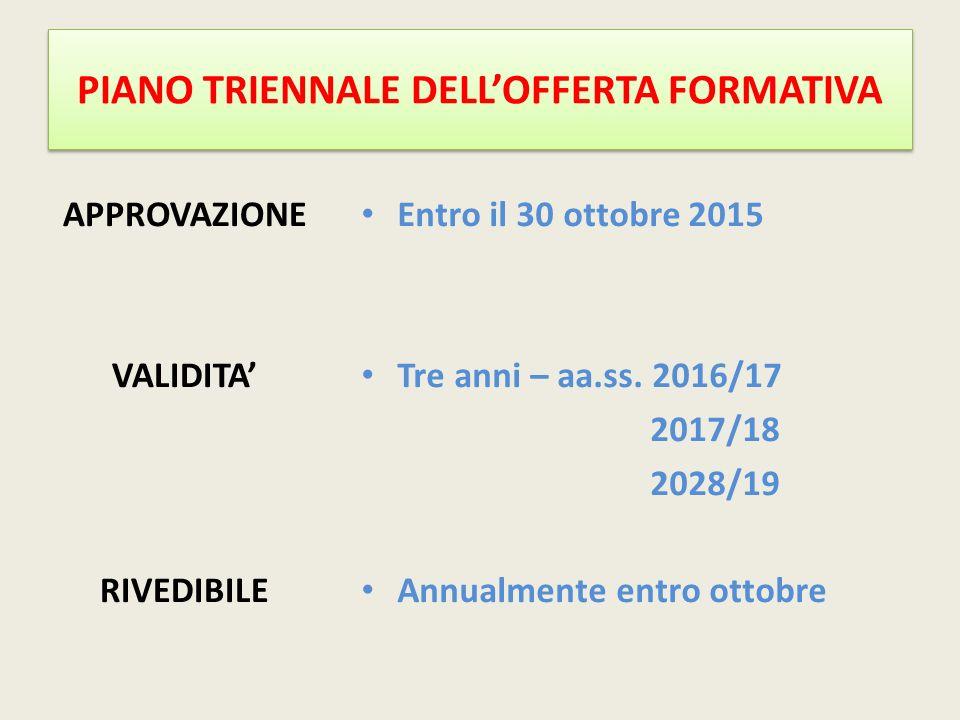 PIANO TRIENNALE DELL'OFFERTA FORMATIVA APPROVAZIONE VALIDITA' RIVEDIBILE Entro il 30 ottobre 2015 Tre anni – aa.ss. 2016/17 2017/18 2028/19 Annualment
