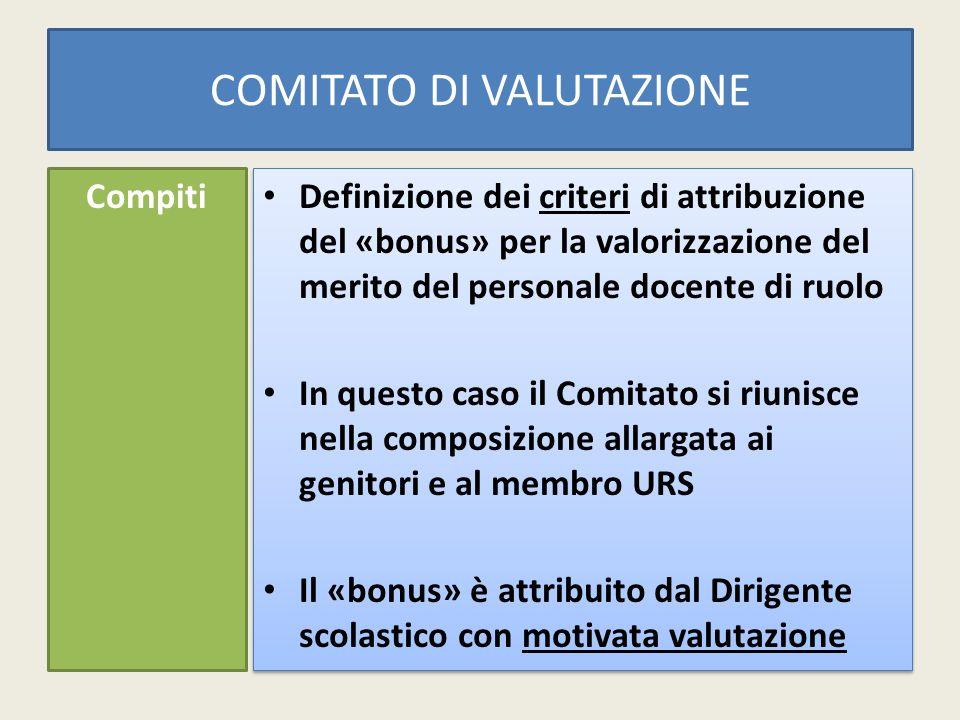 COMITATO DI VALUTAZIONE Compiti Definizione dei criteri di attribuzione del «bonus» per la valorizzazione del merito del personale docente di ruolo In