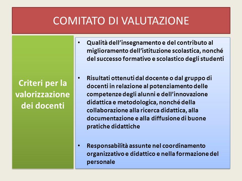 COMITATO DI VALUTAZIONE Criteri per la valorizzazione dei docenti Criteri per la valorizzazione dei docenti Qualità dell'insegnamento e del contributo
