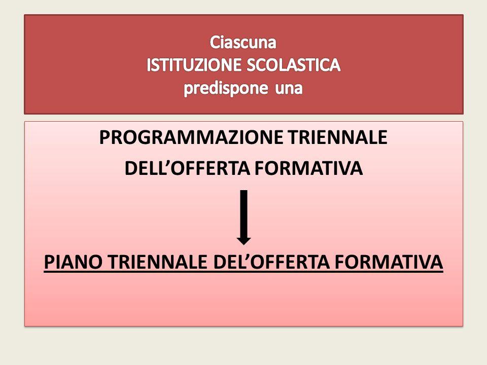 PROGRAMMAZIONE TRIENNALE DELL'OFFERTA FORMATIVA PIANO TRIENNALE DEL'OFFERTA FORMATIVA PROGRAMMAZIONE TRIENNALE DELL'OFFERTA FORMATIVA PIANO TRIENNALE