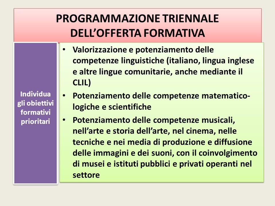 PROGRAMMAZIONE TRIENNALE DELL'OFFERTA FORMATIVA Individua gli obiettivi formativi prioritari Valorizzazione e potenziamento delle competenze linguisti