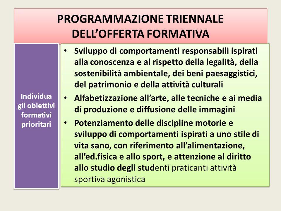 PROGRAMMAZIONE TRIENNALE DELL'OFFERTA FORMATIVA Individua gli obiettivi formativi prioritari Sviluppo di comportamenti responsabili ispirati alla cono