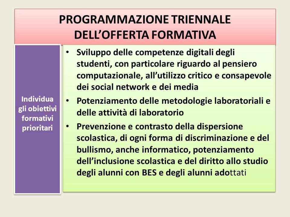 PROGRAMMAZIONE TRIENNALE DELL'OFFERTA FORMATIVA Individua gli obiettivi formativi prioritari Sviluppo delle competenze digitali degli studenti, con pa
