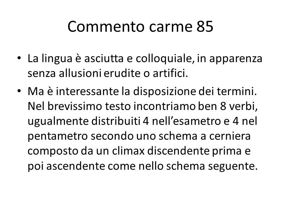 Commento carme 85 La lingua è asciutta e colloquiale, in apparenza senza allusioni erudite o artifici. Ma è interessante la disposizione dei termini.