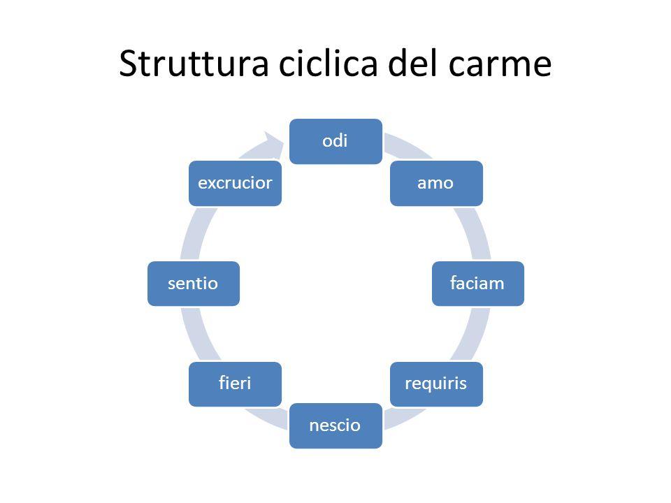 Struttura ciclica del carme odiamofaciamrequirisnesciofierisentioexcrucior