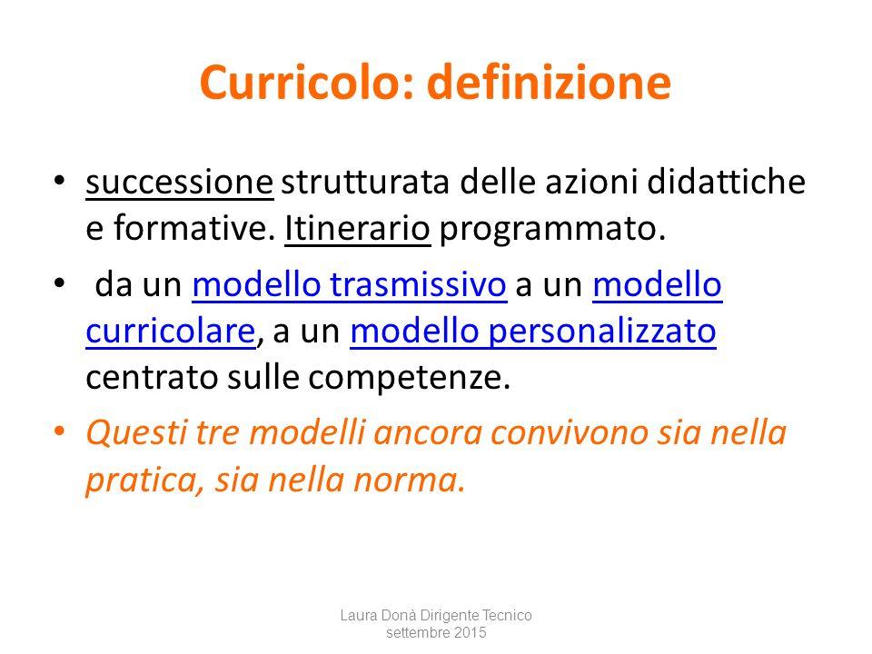 Curricolo: definizione successione strutturata delle azioni didattiche e formative.