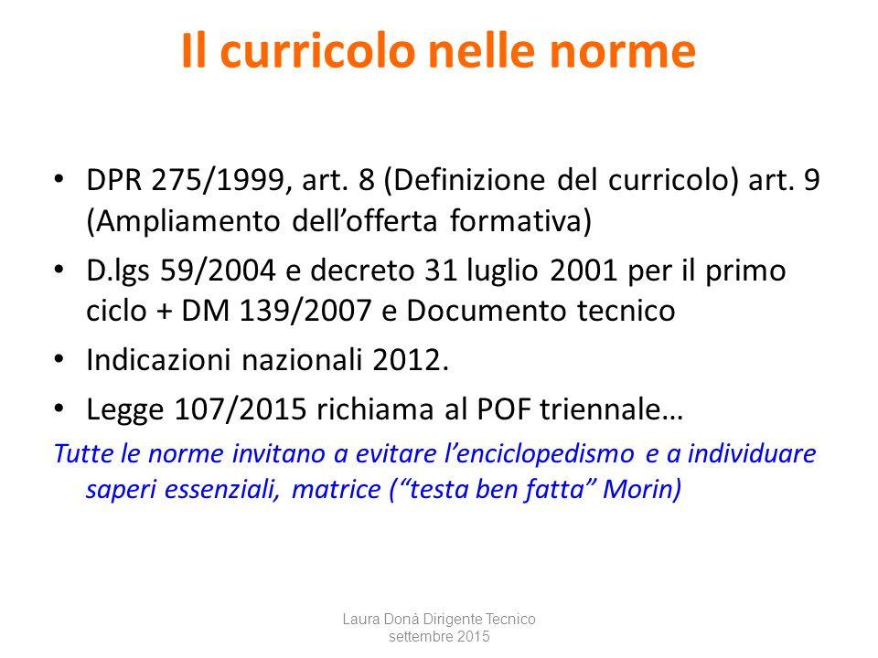 Il curricolo nelle norme DPR 275/1999, art.8 (Definizione del curricolo) art.