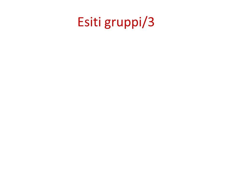 Esiti gruppi/3