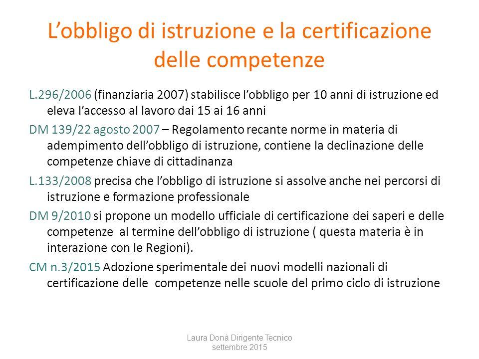 L'obbligo di istruzione e la certificazione delle competenze L.296/2006 (finanziaria 2007) stabilisce l'obbligo per 10 anni di istruzione ed eleva l'accesso al lavoro dai 15 ai 16 anni DM 139/22 agosto 2007 – Regolamento recante norme in materia di adempimento dell'obbligo di istruzione, contiene la declinazione delle competenze chiave di cittadinanza L.133/2008 precisa che l'obbligo di istruzione si assolve anche nei percorsi di istruzione e formazione professionale DM 9/2010 si propone un modello ufficiale di certificazione dei saperi e delle competenze al termine dell'obbligo di istruzione ( questa materia è in interazione con le Regioni).