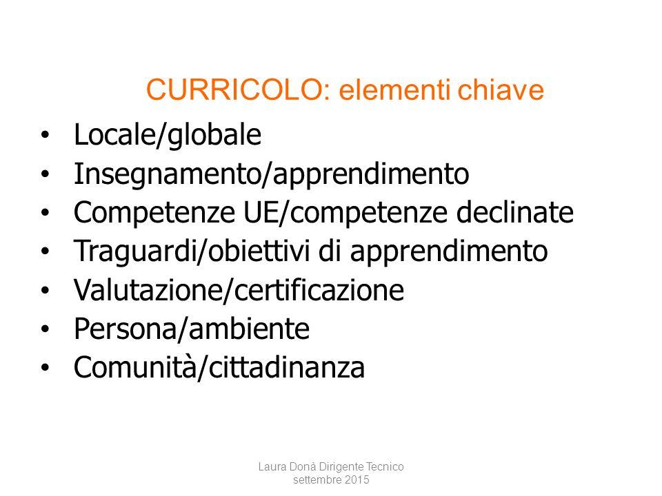 Il modello dalla RVC elaborato in Veneto Laura Donà Dirigente Tecnico settembre 2015