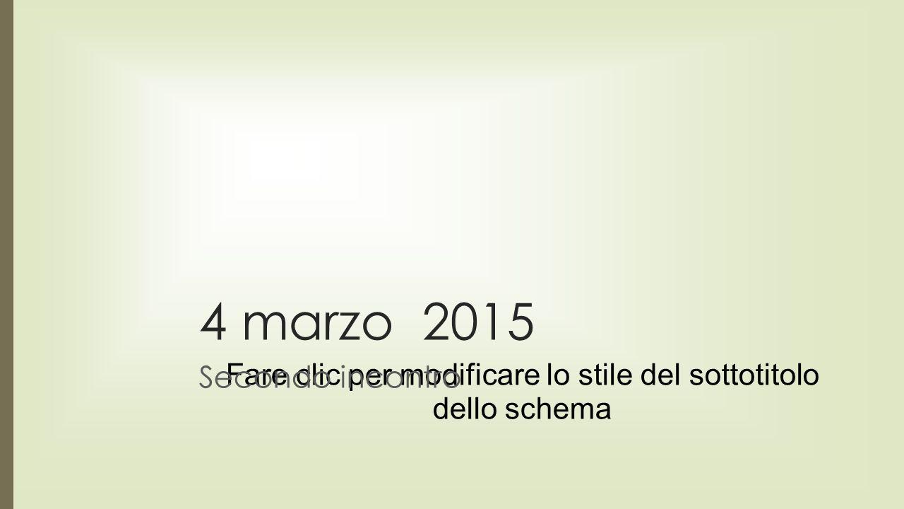 Fare clic per modificare lo stile del sottotitolo dello schema 4 marzo 2015 Secondo incontro