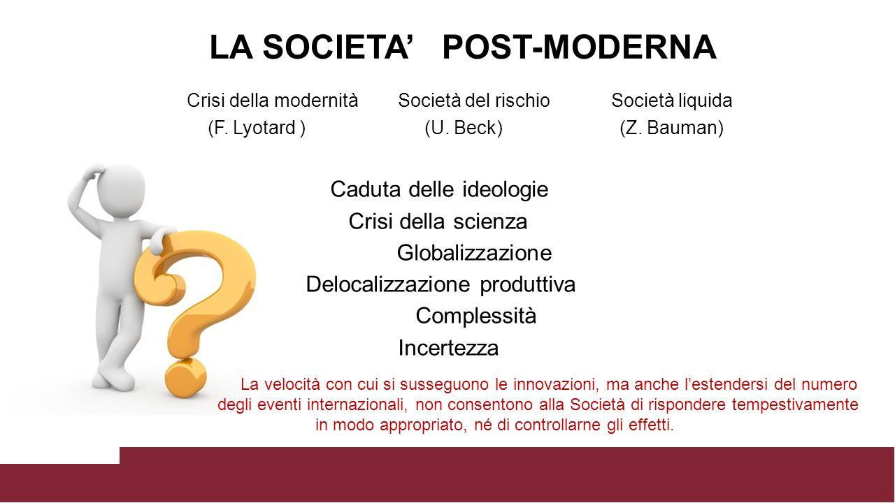 LA SOCIETA' POST-MODERNA Crisi della modernità Società del rischio Società liquida (F.