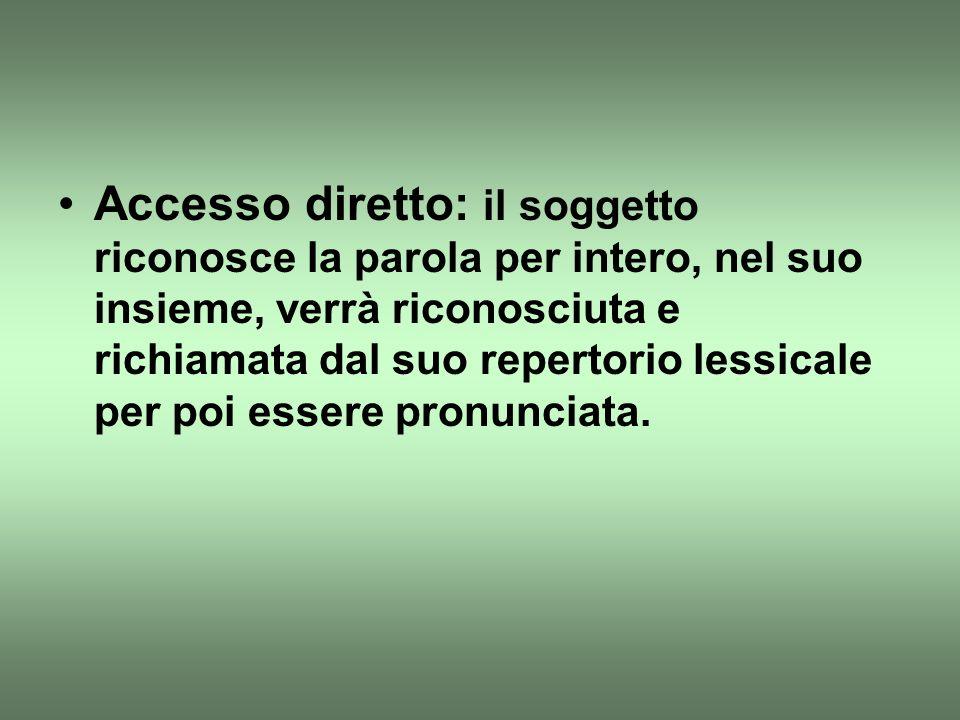 Accesso diretto: il soggetto riconosce la parola per intero, nel suo insieme, verrà riconosciuta e richiamata dal suo repertorio lessicale per poi ess