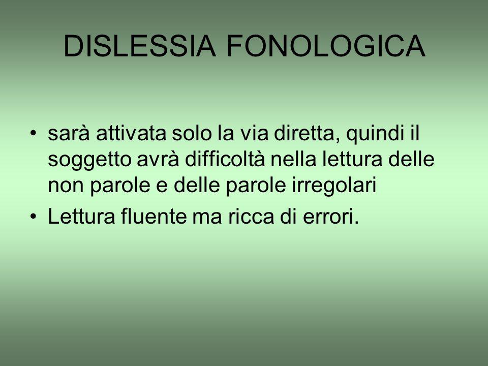 DISLESSIA FONOLOGICA sarà attivata solo la via diretta, quindi il soggetto avrà difficoltà nella lettura delle non parole e delle parole irregolari Le