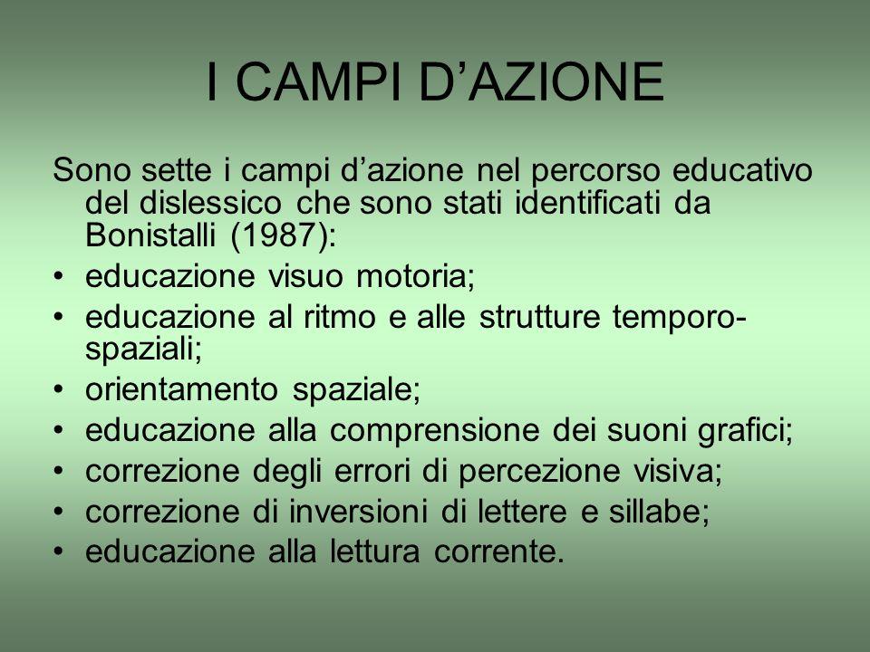 I CAMPI D'AZIONE Sono sette i campi d'azione nel percorso educativo del dislessico che sono stati identificati da Bonistalli (1987): educazione visuo