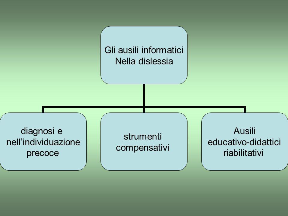 Gli ausili informatici Nella dislessia diagnosi e nell'individuazione precoce strumenti compensativi Ausili educativo-didattici riabilitativi