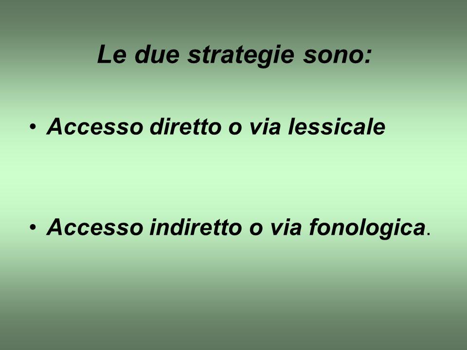 Le due strategie sono: Accesso diretto o via lessicale Accesso indiretto o via fonologica.