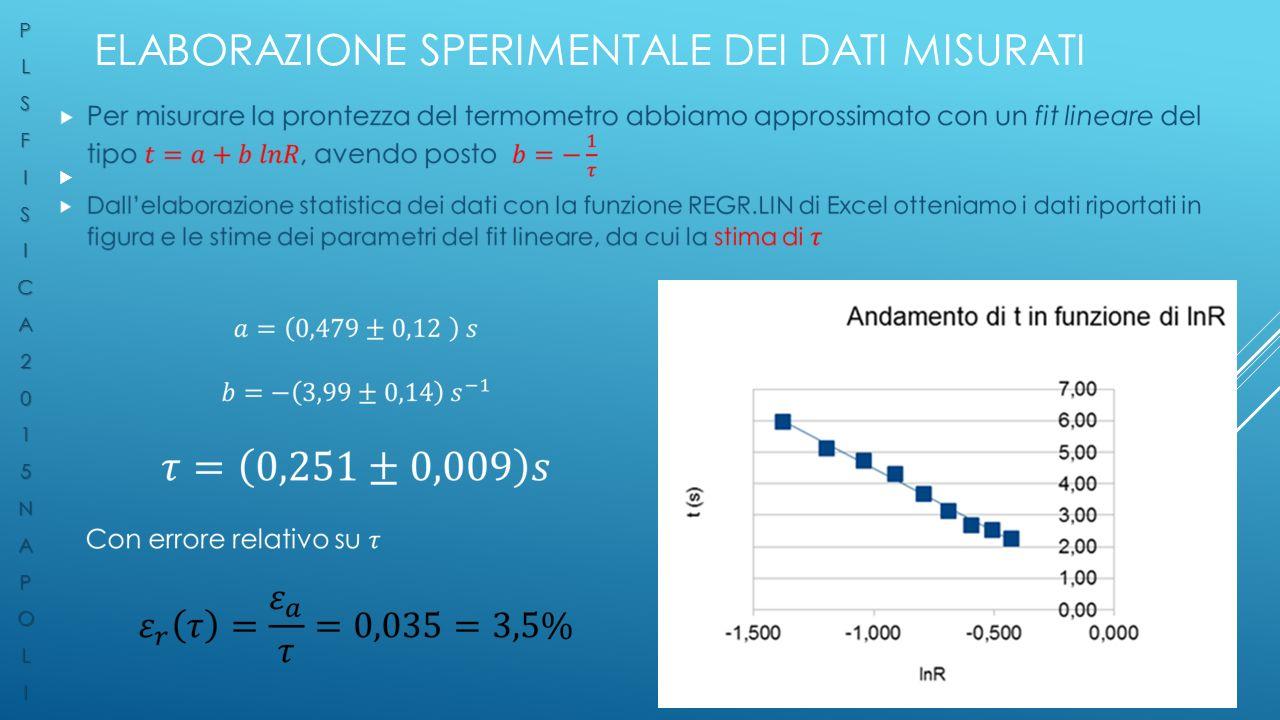 ELABORAZIONE SPERIMENTALE DEI DATI MISURATI  PLSFISICA2015NAPOLI