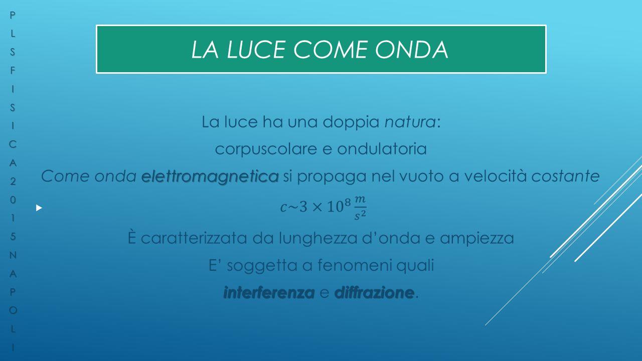 LA LUCE COME ONDA  PLSFISICA2015NAPOLI