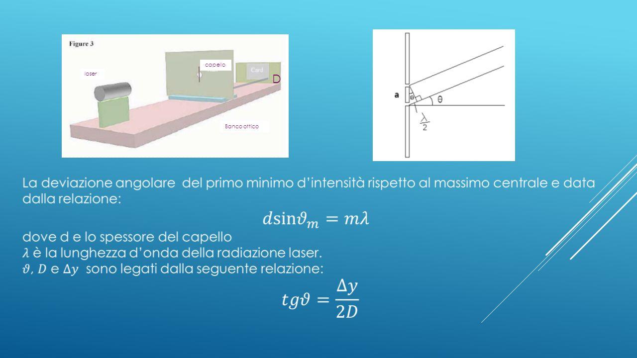 D capello Banco ottico laser