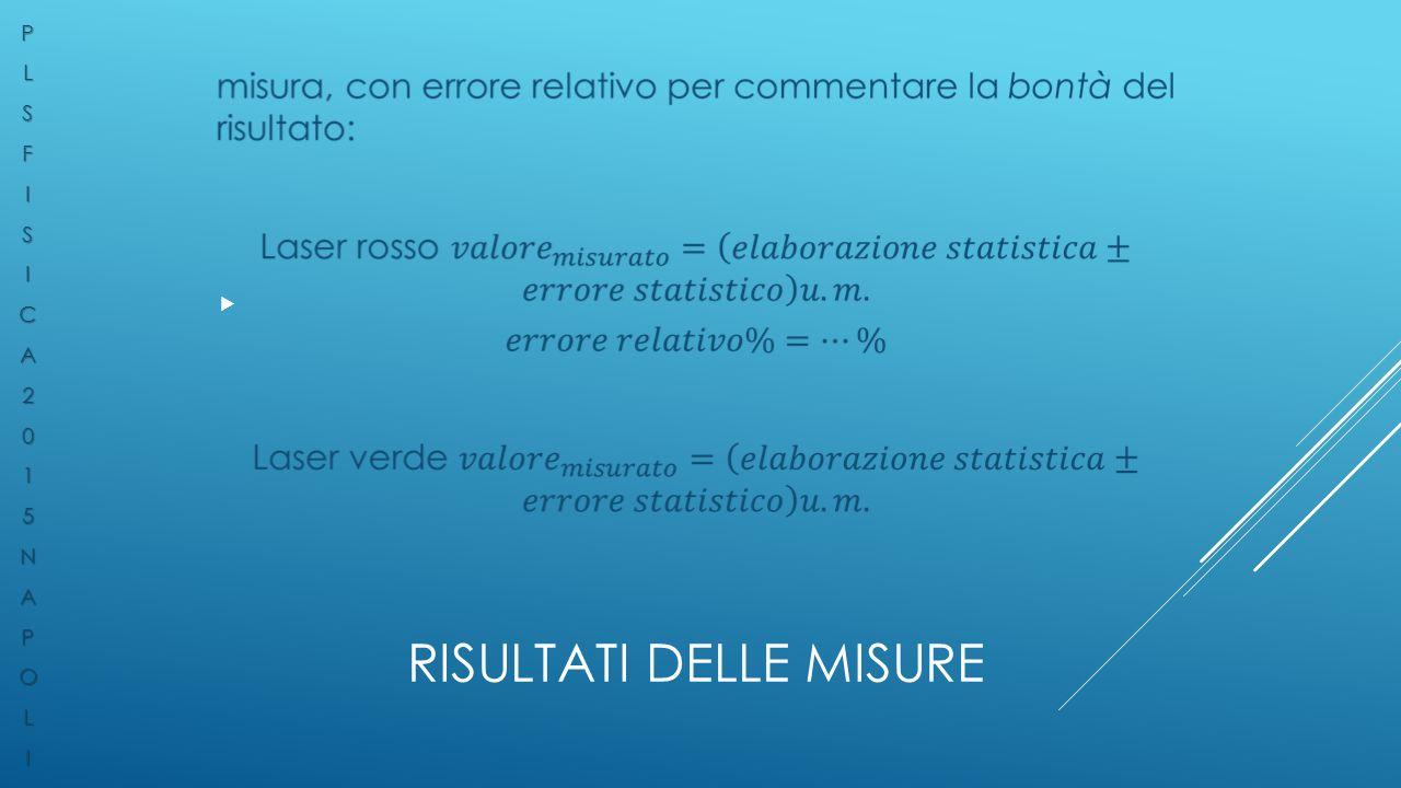 RISULTATI DELLE MISURE  PLSFISICA2015NAPOLI