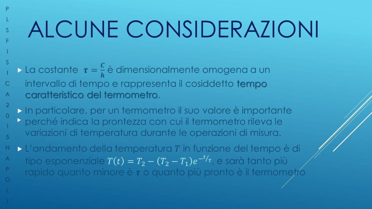  ALCUNE CONSIDERAZIONIPLSFISICA2015NAPOLI