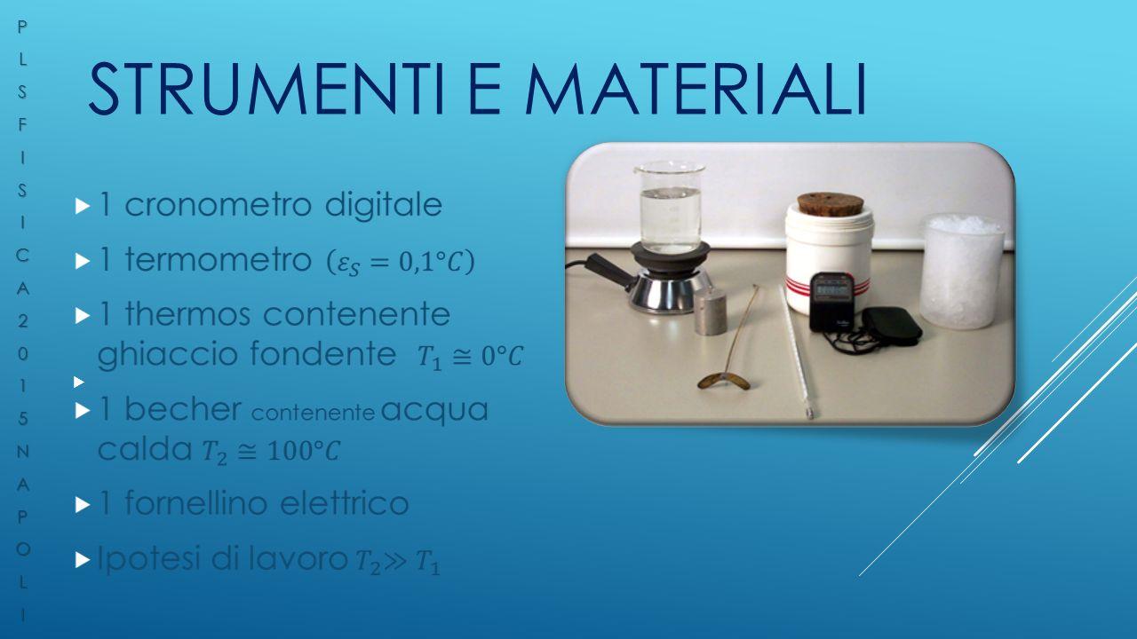 STRUMENTI E MATERIALI  PLSFISICA2015NAPOLI