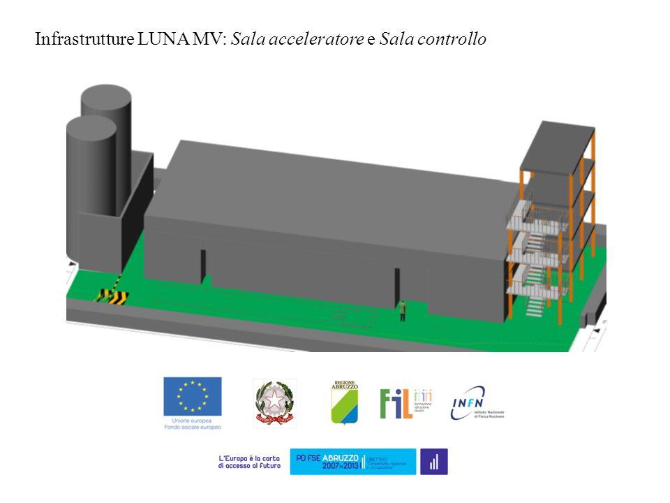 Infrastrutture LUNA MV: Sala acceleratore e Sala controllo