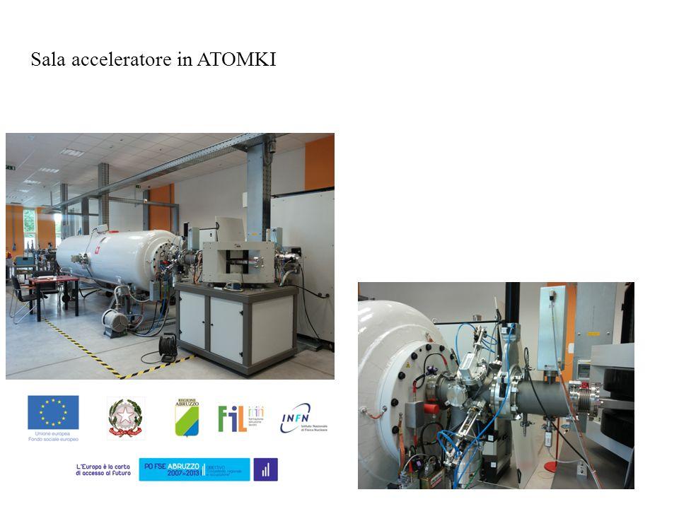 Sala acceleratore in ATOMKI