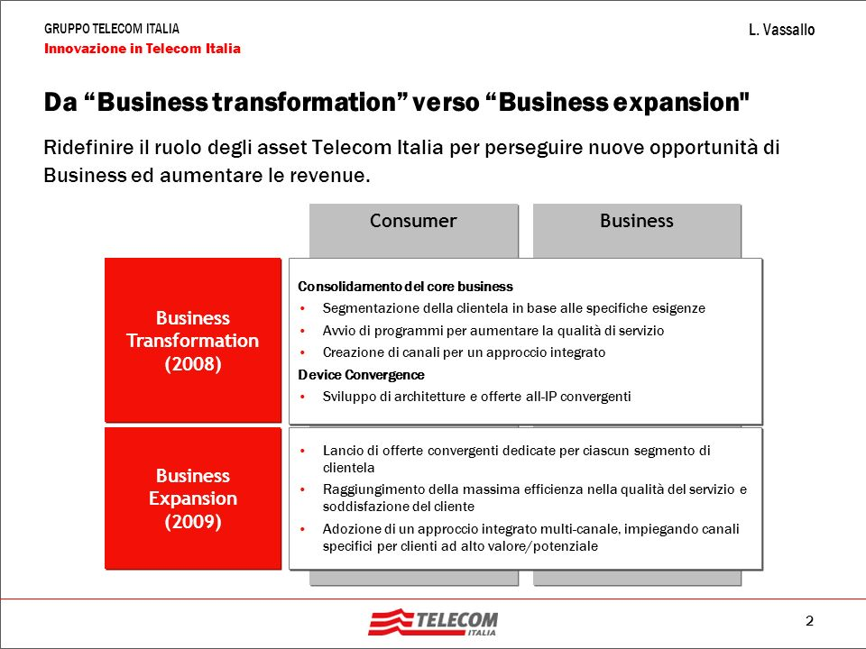 2 GRUPPO TELECOM ITALIA Innovazione in Telecom Italia L. Vassallo Business Transformation (2008) ‏ Business Expansion (2009) ‏ Consumer Business Conso