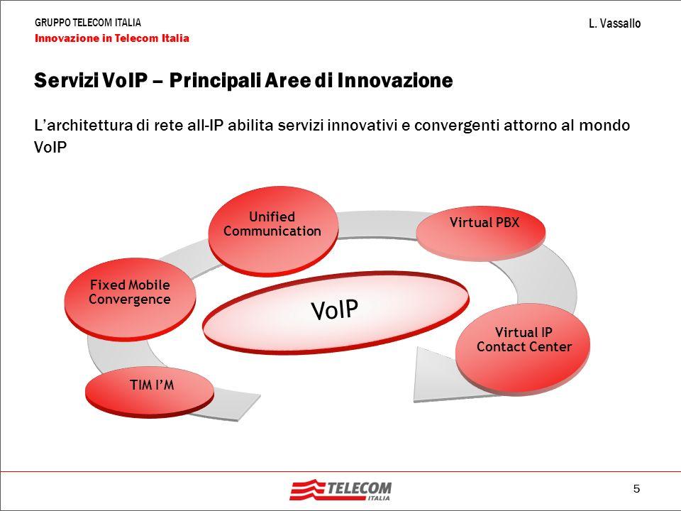 5 GRUPPO TELECOM ITALIA Innovazione in Telecom Italia L. Vassallo Servizi VoIP – Principali Aree di Innovazione L'architettura di rete all-IP abilita