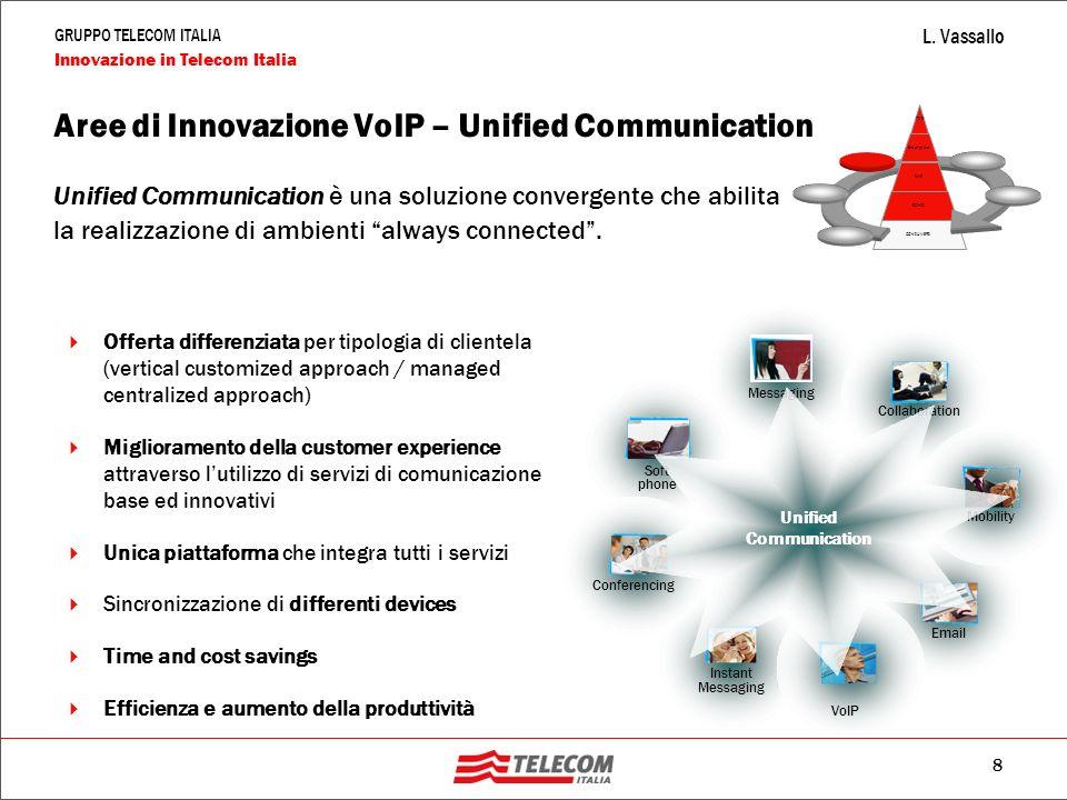 8 GRUPPO TELECOM ITALIA Innovazione in Telecom Italia L. Vassallo Aree di Innovazione VoIP – Unified Communication Unified Communication è una soluzio