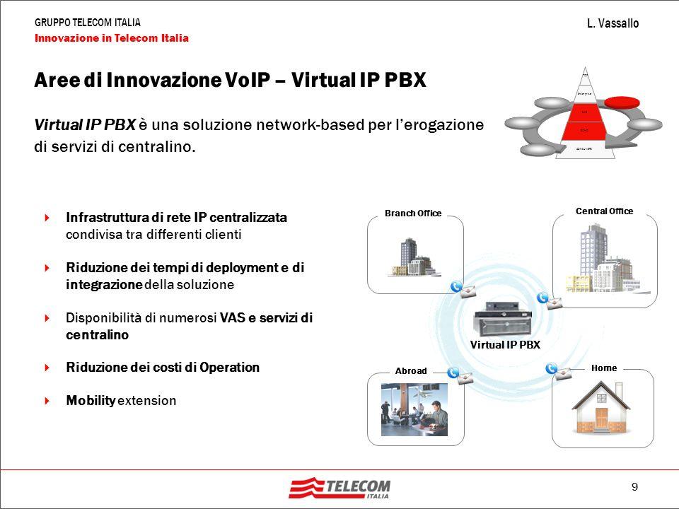 9 GRUPPO TELECOM ITALIA Innovazione in Telecom Italia L. Vassallo Aree di Innovazione VoIP – Virtual IP PBX Virtual IP PBX è una soluzione network-bas