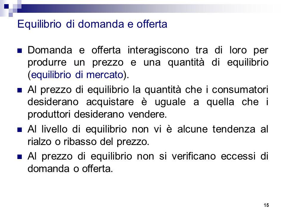 15 Equilibrio di domanda e offerta Domanda e offerta interagiscono tra di loro per produrre un prezzo e una quantità di equilibrio (equilibrio di merc