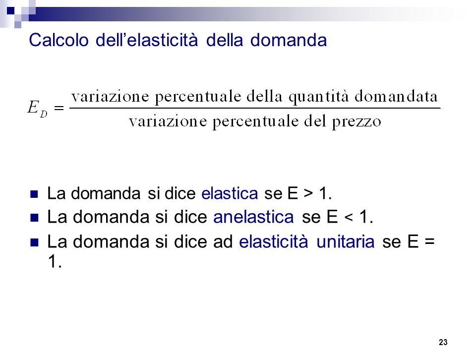 23 Calcolo dell'elasticità della domanda La domanda si dice elastica se E > 1. La domanda si dice anelastica se E < 1. La domanda si dice ad elasticit