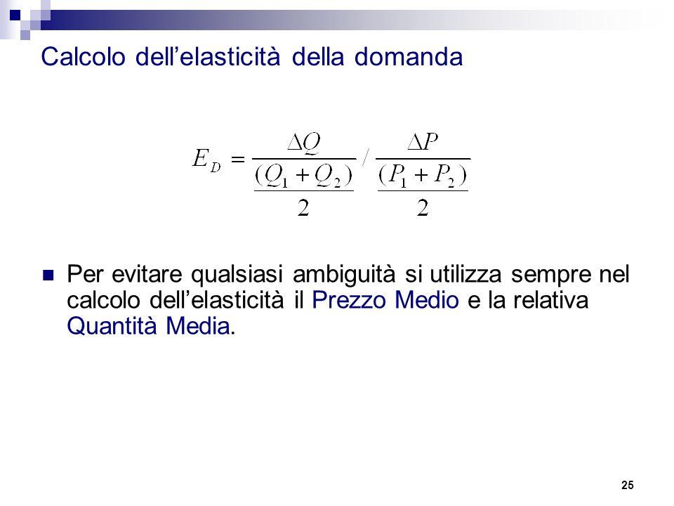 25 Calcolo dell'elasticità della domanda Per evitare qualsiasi ambiguità si utilizza sempre nel calcolo dell'elasticità il Prezzo Medio e la relativa