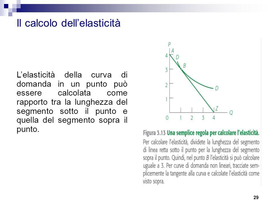 29 Il calcolo dell'elasticità L'elasticità della curva di domanda in un punto può essere calcolata come rapporto tra la lunghezza del segmento sotto i