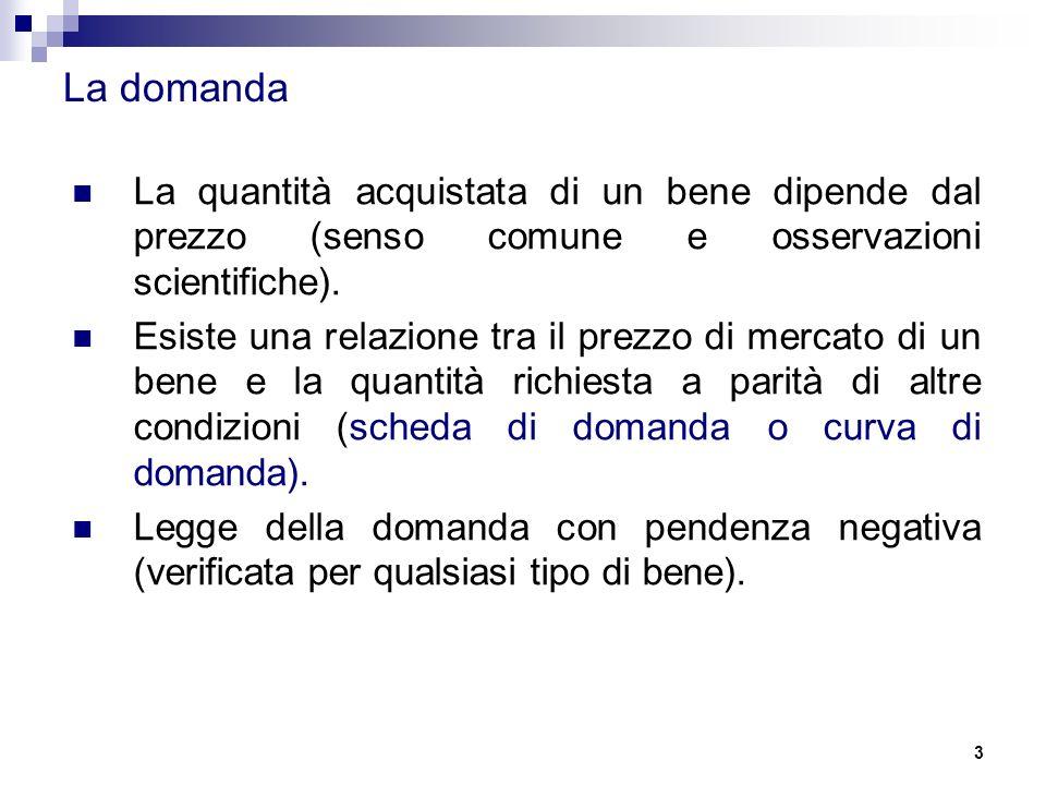 3 La domanda La quantità acquistata di un bene dipende dal prezzo (senso comune e osservazioni scientifiche). Esiste una relazione tra il prezzo di me