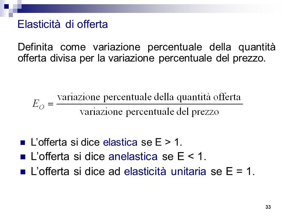 33 Elasticità di offerta Definita come variazione percentuale della quantità offerta divisa per la variazione percentuale del prezzo. L'offerta si dic