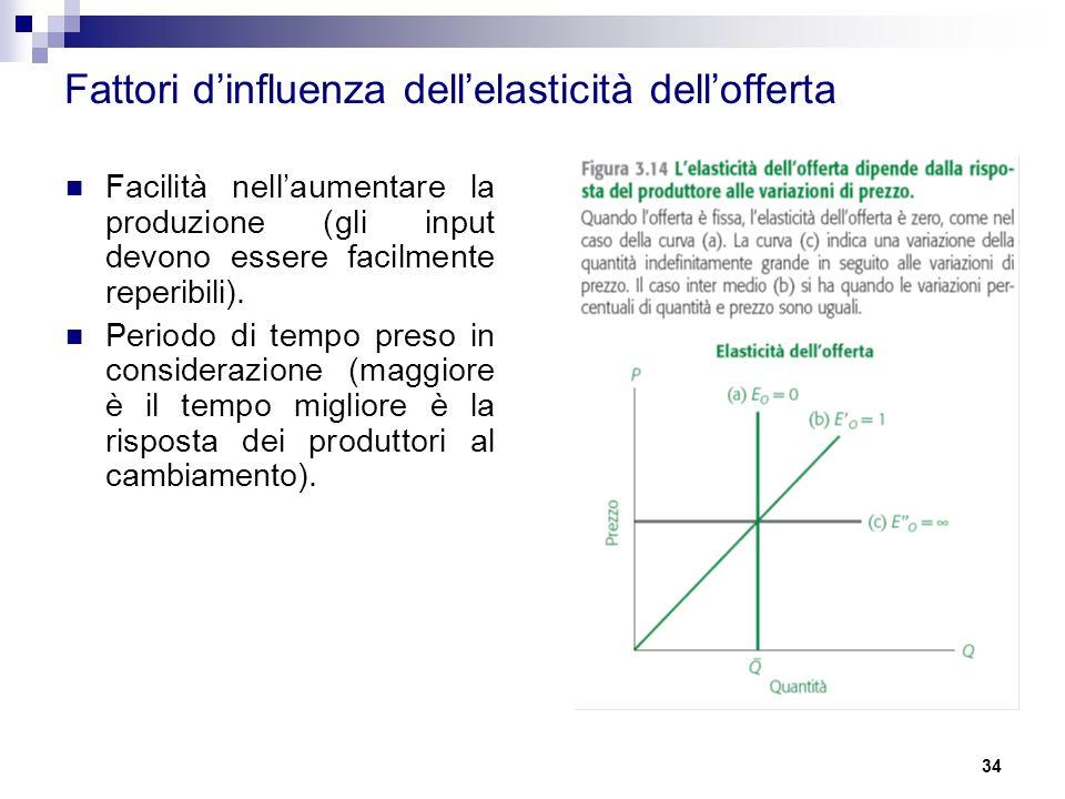 34 Fattori d'influenza dell'elasticità dell'offerta Facilità nell'aumentare la produzione (gli input devono essere facilmente reperibili). Periodo di