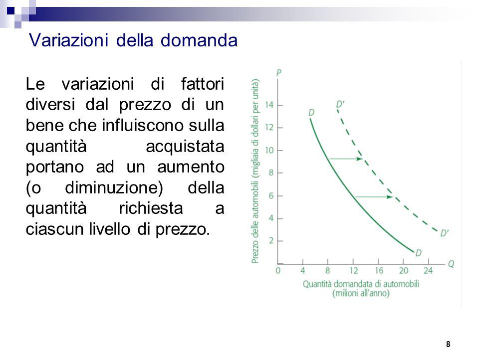 8 Variazioni della domanda Le variazioni di fattori diversi dal prezzo di un bene che influiscono sulla quantità acquistata portano ad un aumento (o d