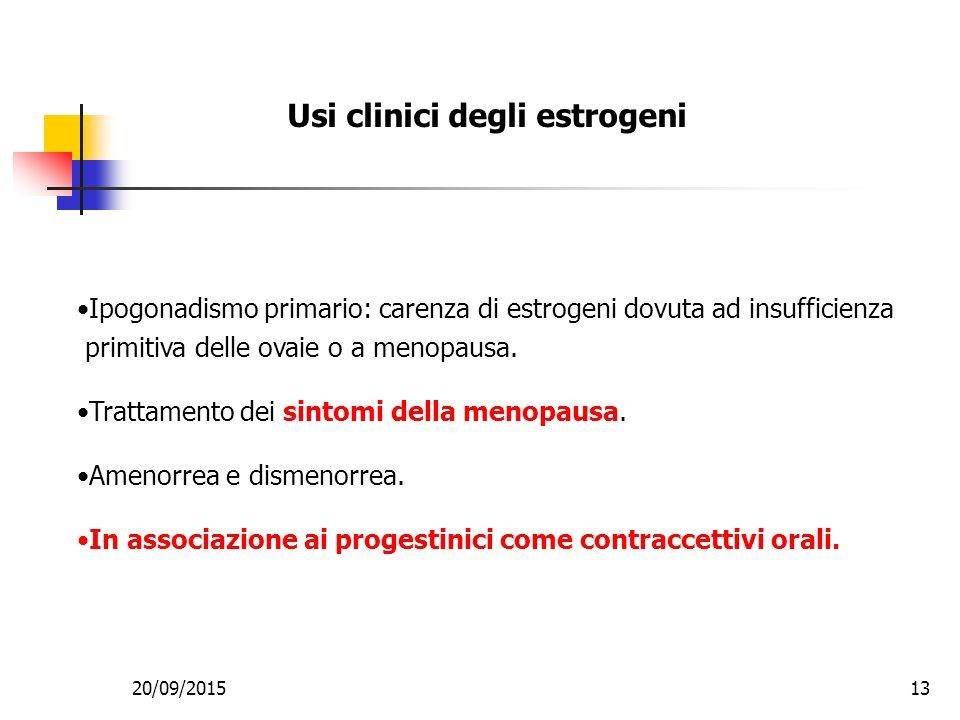 Usi clinici degli estrogeni Ipogonadismo primario: carenza di estrogeni dovuta ad insufficienza primitiva delle ovaie o a menopausa.