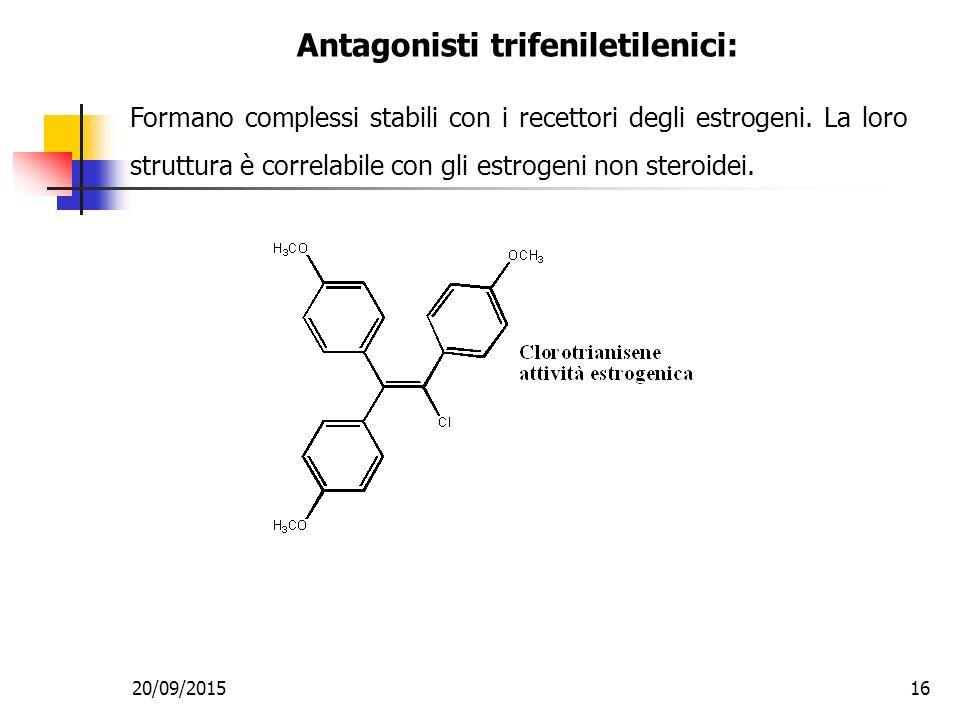 Antagonisti trifeniletilenici: Formano complessi stabili con i recettori degli estrogeni.
