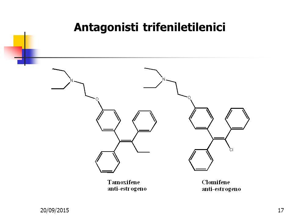Antagonisti trifeniletilenici 20/09/201517