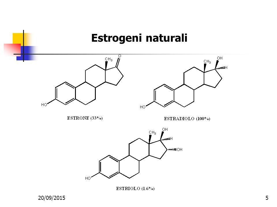 Estrogeni naturali 20/09/20155