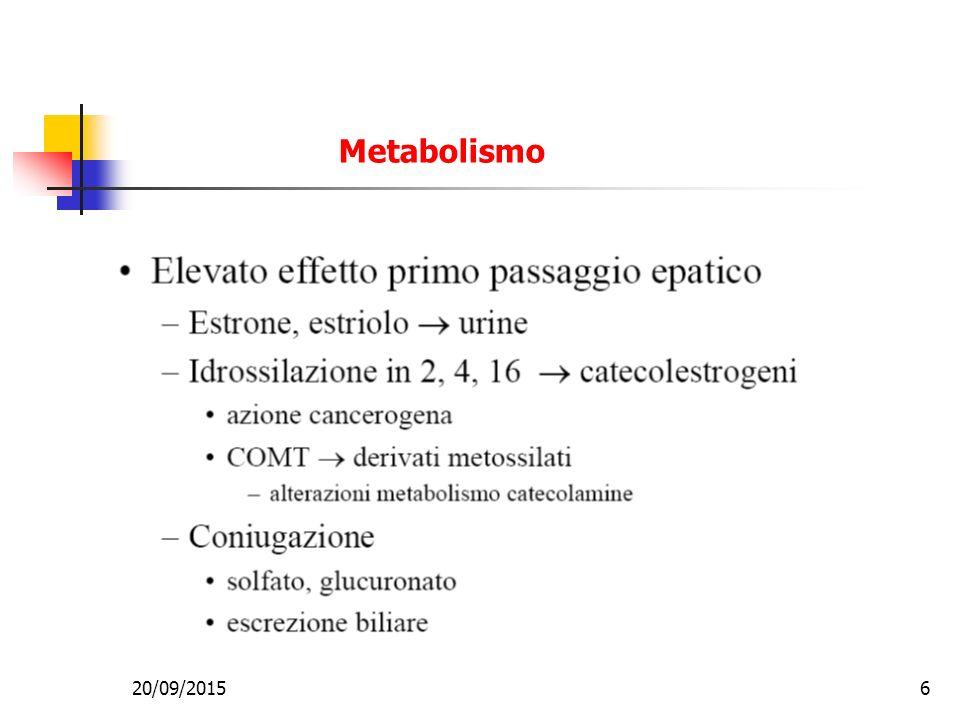Metabolismo degli estrogeni -2/4 idrossilasi -COMT -2/4 idrossilasi -COMT 20/09/20157