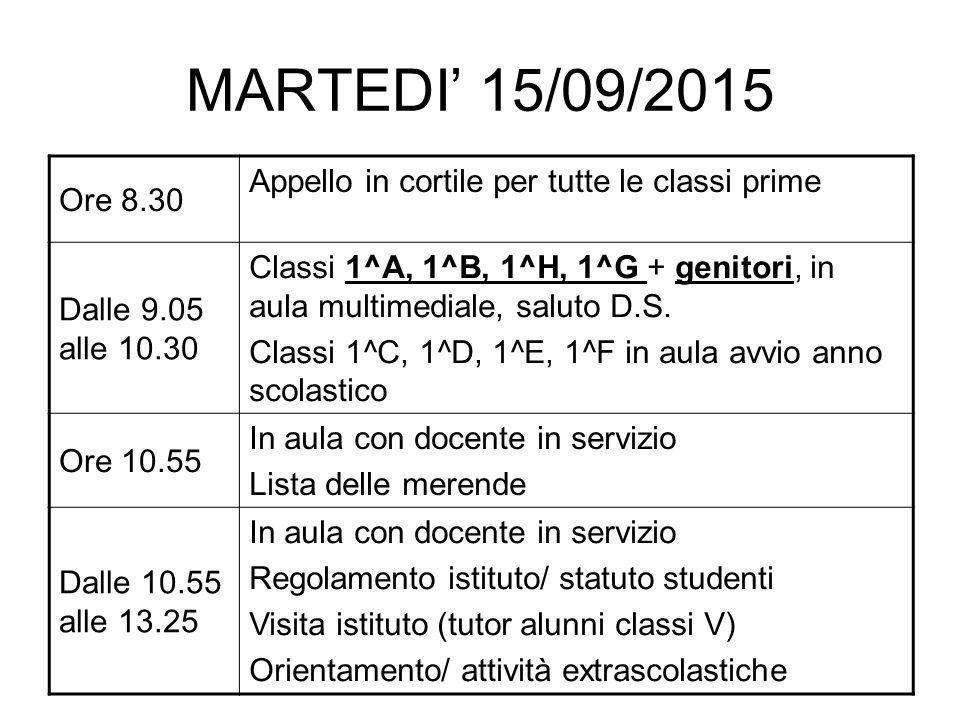 MARTEDI' 15/09/2015 Ore 8.30 Appello in cortile per tutte le classi prime Dalle 9.05 alle 10.30 Classi 1^A, 1^B, 1^H, 1^G + genitori, in aula multimediale, saluto D.S.